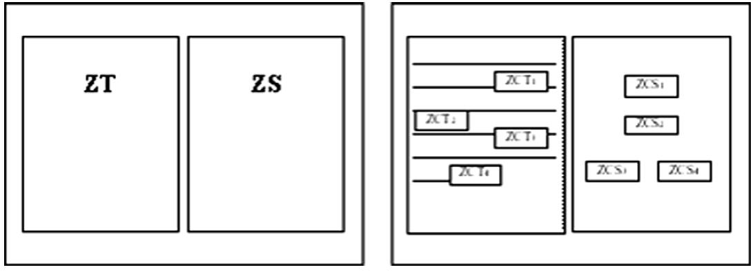 L schema versioning strategy