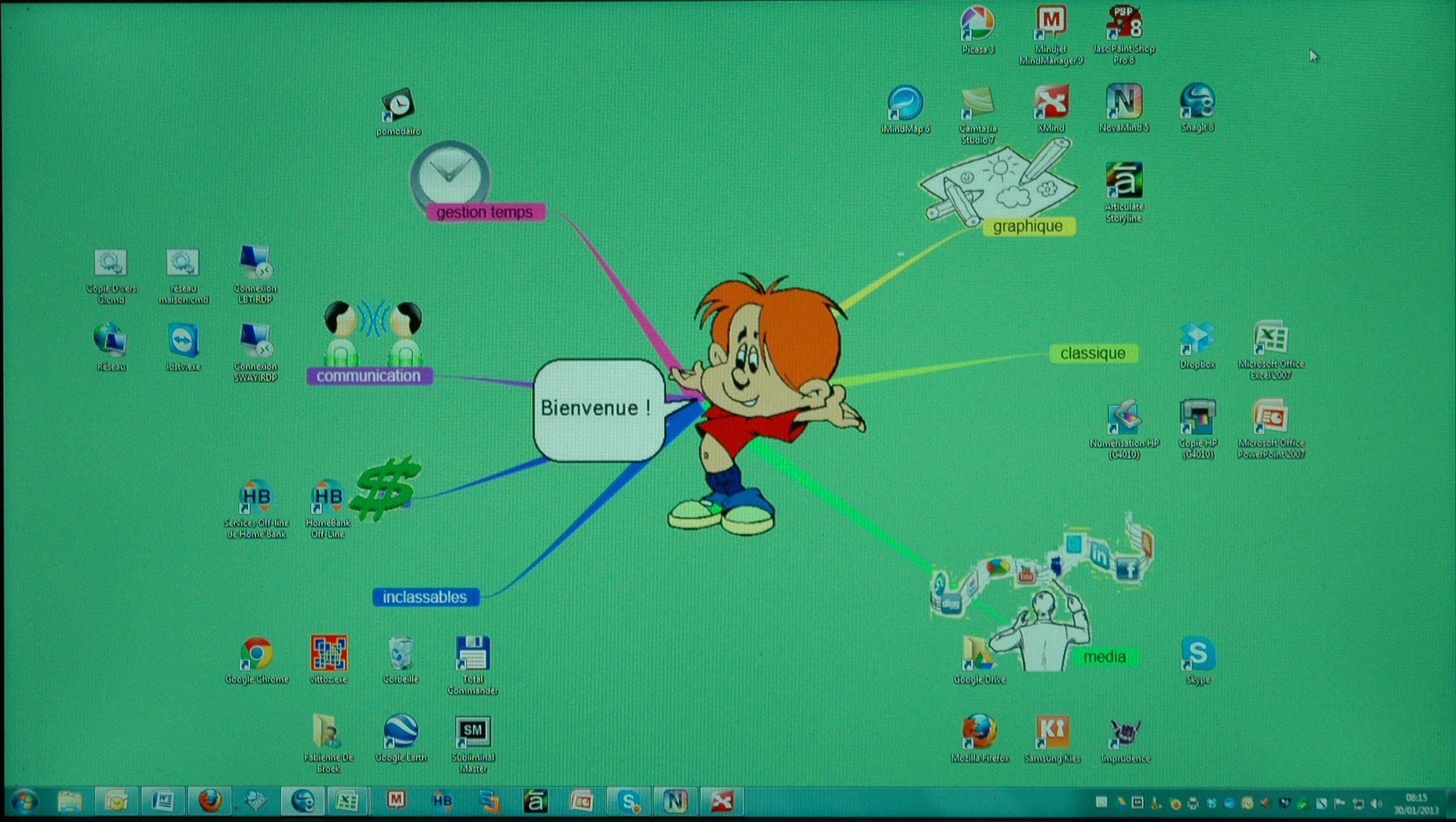 Organisez le bureau de votre ordinateur sous la forme dune carte
