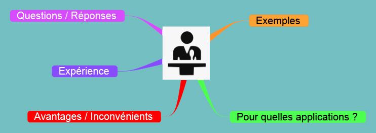 services-conferences