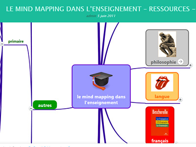 Mind mapping dans l'enseignement