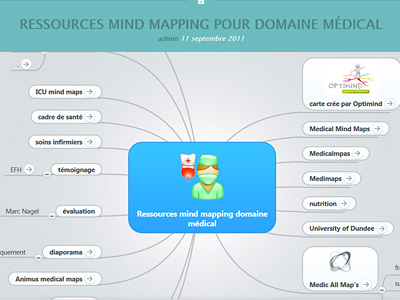 Mind mapping dans le domaine médical