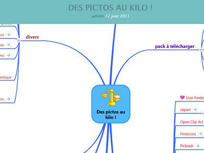 Pictos au kilo