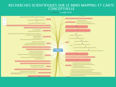 Recherches scientifiques sur le Mind Mappinget sur carte conceptuelle