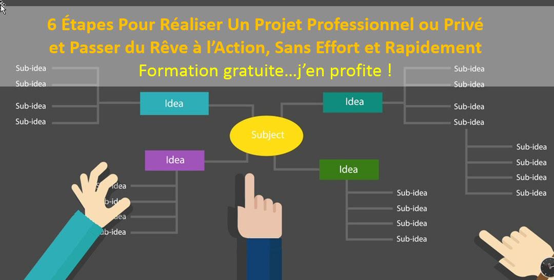 6 etapes projet